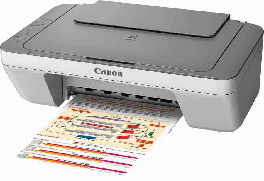 принтер canon mg2440 не видит картридж после заправки